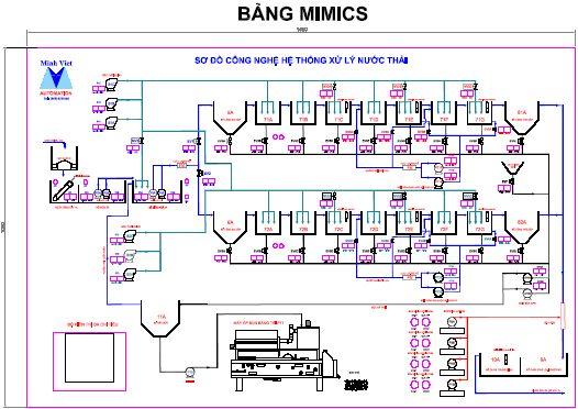 So do Mimic